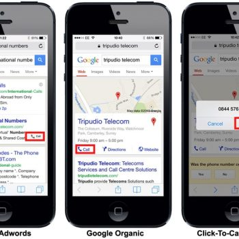 Google Call-Tracking
